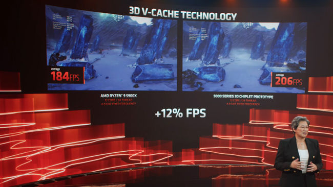 AMD 3D V-Cache gaming performance in Gears 5 on a Ryzen 9 5900X